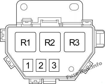 Fuse Box Diagram Toyota Land Cruiser Prado (2002-2009)