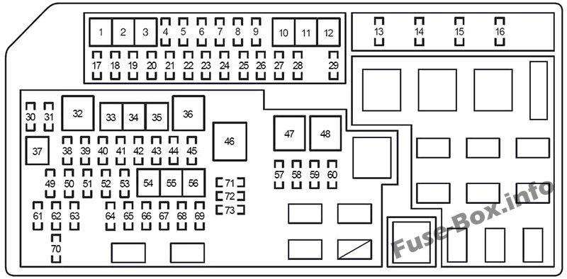Fuse Box Diagram Toyota Land Cruiser Prado (2010-2018)