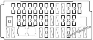 Fuse Box Diagram Toyota Prius C (2012-2017)