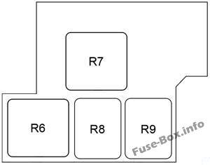 Fuse Box Diagram Toyota Prius V/ Prius+/ Alpha 2012-2018