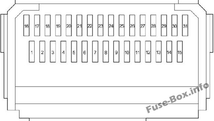 Fuse Box Diagram > Toyota Prius (XW20; 2004-2009)