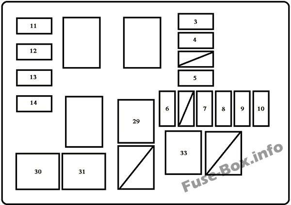 Fuse Box Diagram > Toyota RAV4 (XA10; 1998-2000)