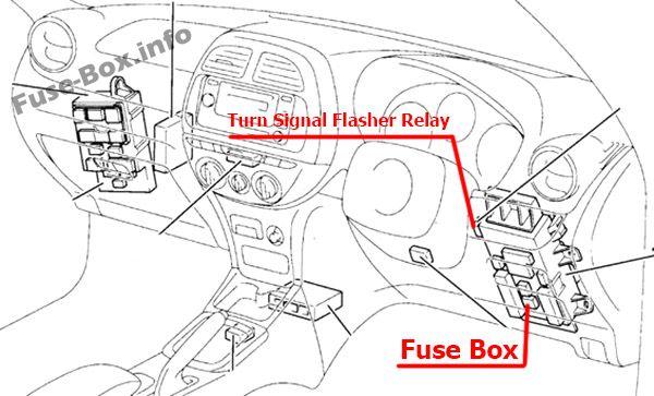 Fuse Box Diagram > Toyota RAV4 (XA20; 2001-2005)