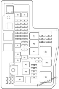 Fuse Box Diagram Toyota RAV4 (XA40; 2013-2018)