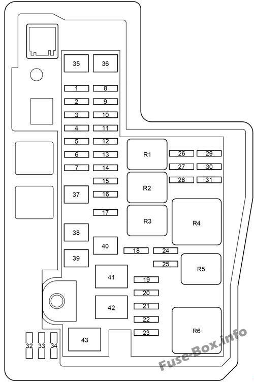 Fuse Box Diagram > Toyota RAV4 (XA40; 2013-2018)
