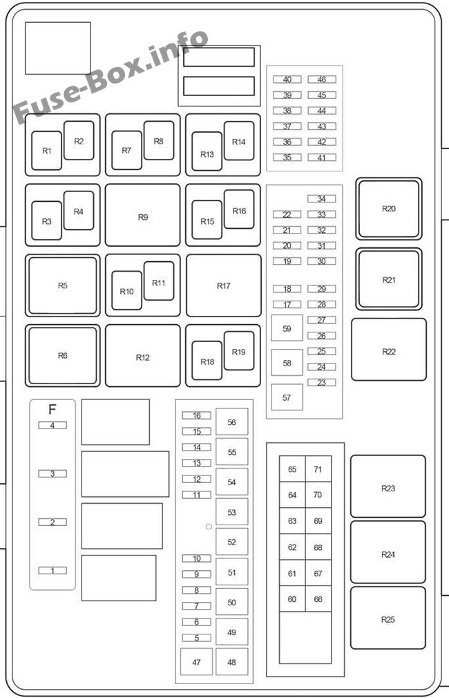Fuse Box Diagram Toyota Sequoia (2008-2017)