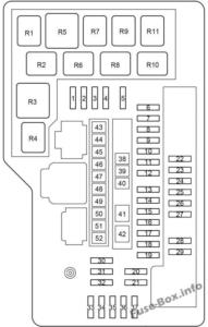 Fuse Box Diagram Toyota Venza (2009-2017)