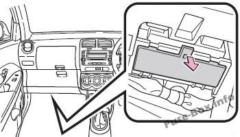 Fuse Box Diagram Toyota ist / Urban Cruiser (2008-2016)