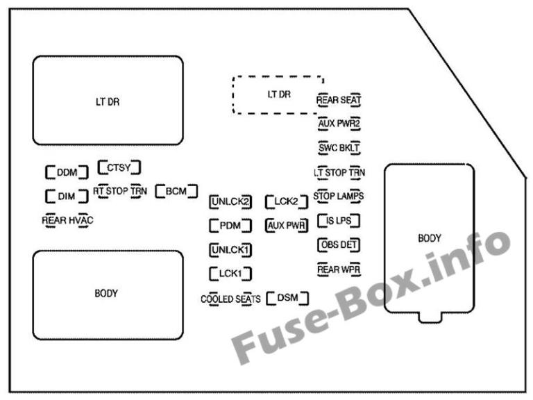 Fuse Box Diagram Chevrolet Avalanche (GMT900; 2007-2013)