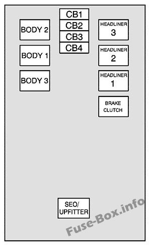 Fuse Box Diagram Chevrolet Avalanche (GMT900; 2007-2013)