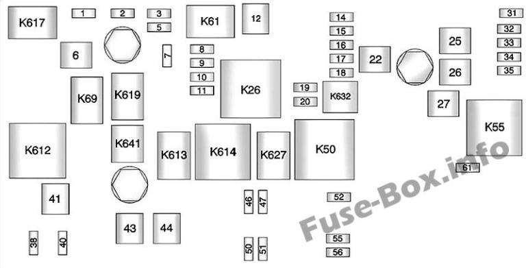 Fuse Box Diagram Chevrolet Camaro (2010-2015)