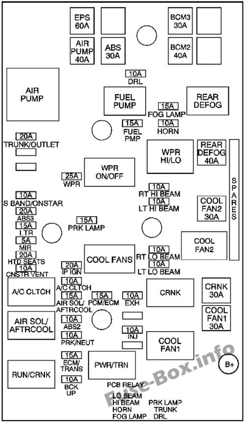 Fuse Box Diagram Chevrolet Cobalt (2005-2010)