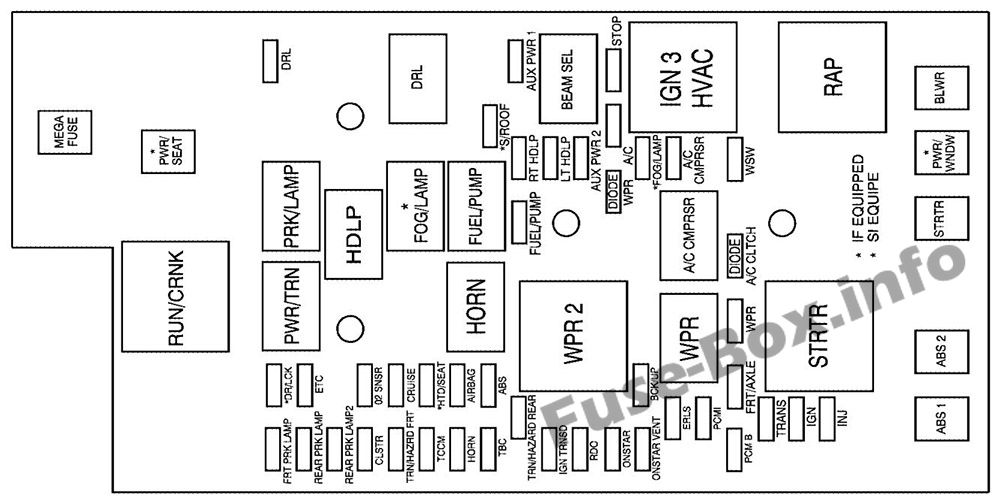 Fuse Box Diagram Chevrolet Colorado (2004-2012)