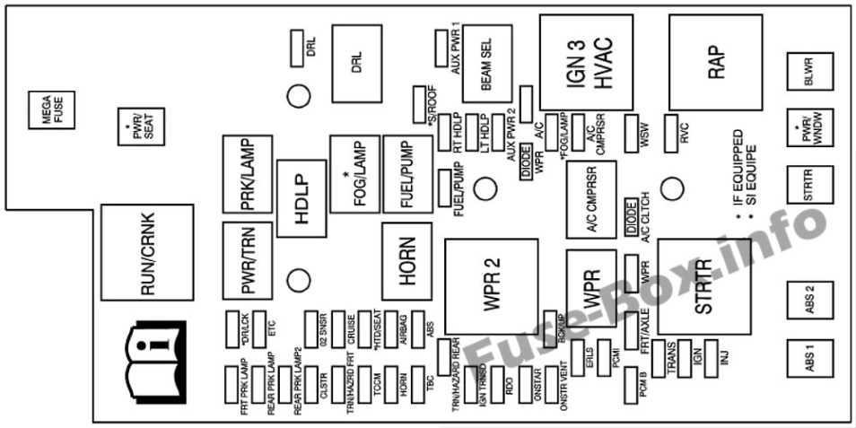 Fuse Box Diagram Chevrolet Colorado (2004-2012)