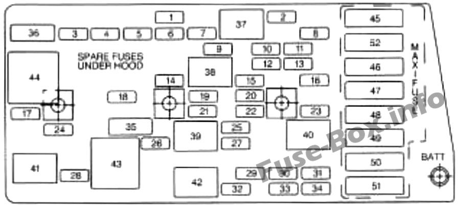 Fuse Box Diagram > Chevrolet Corvette (C5; 1997-2004)