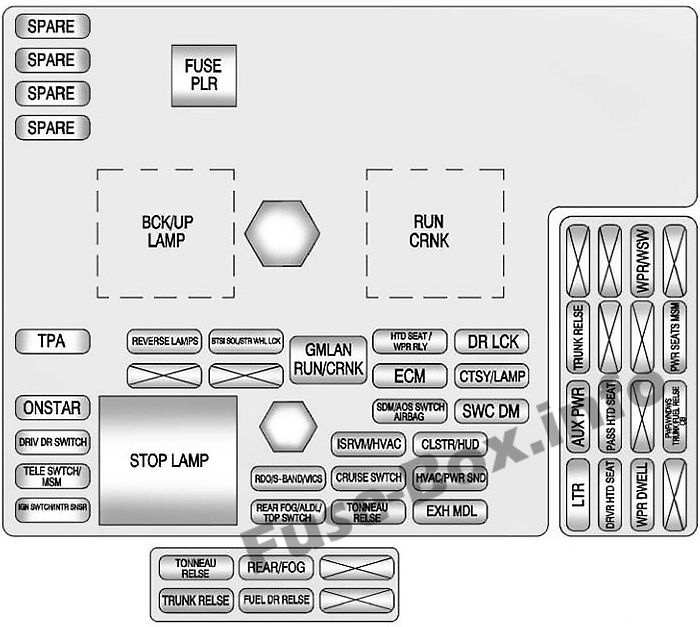Fuse Box Diagram > Chevrolet Corvette (C6; 2005-2013)