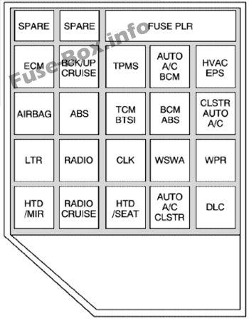 Fuse Box Diagram > Chevrolet Epica (2000-2006)