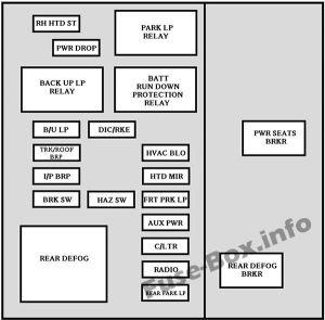 Fuse Box Diagram > Chevrolet Impala (20002005)