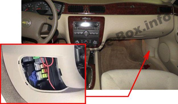 Chevy Impala Fuse Box Diagram 2000 Chevy Impala Fuse Box Diagram 2000