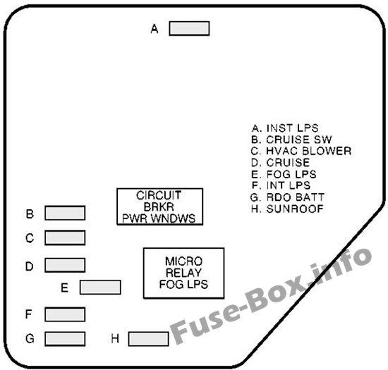 Fuse Box Diagram > Chevrolet Malibu (1997-2003)