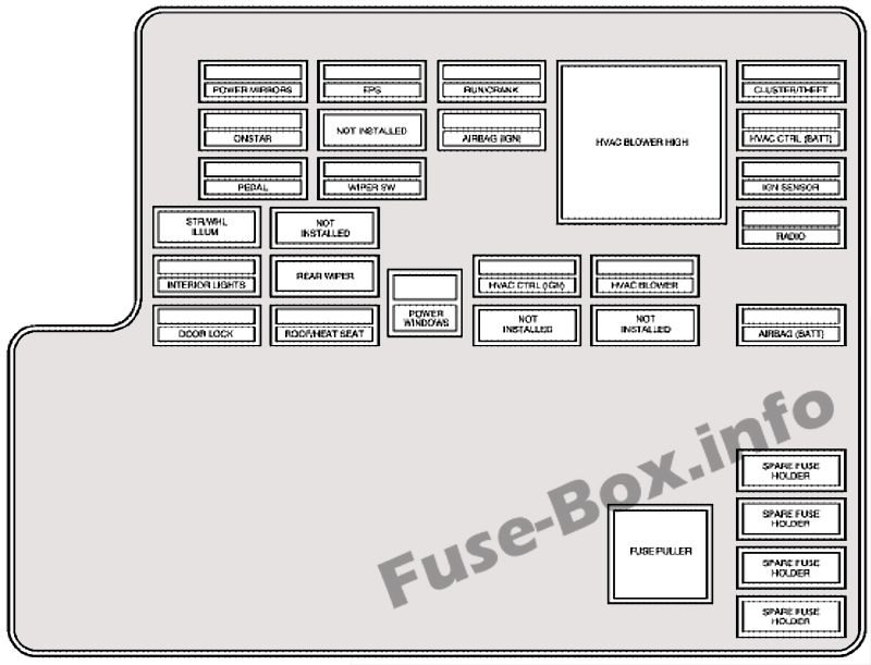 2004 saturn ion 2 fuse box location 2006 interior 2003 in depth