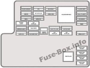 Fuse Box Diagram > Chevrolet Malibu (20042007)