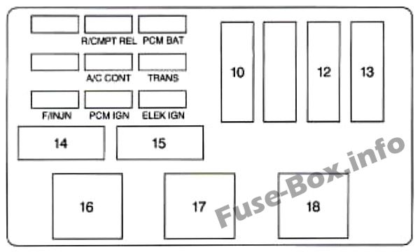 Fuse Box Diagram Chevrolet Monte Carlo (1995-1999)