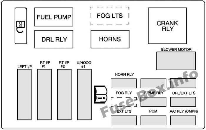 Fuse Box Diagram > Chevrolet Monte Carlo (2000-2005)