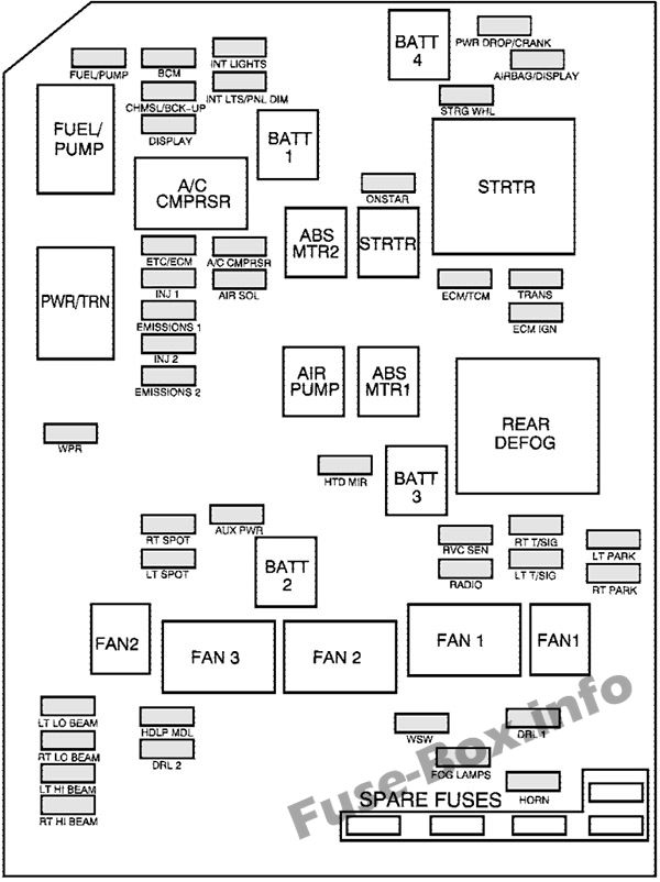 Fuse Box Diagram Chevrolet Monte Carlo (2006-2007)
