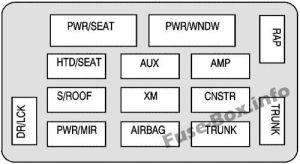 Fuse Box Diagram > Chevrolet Monte Carlo (20062007)