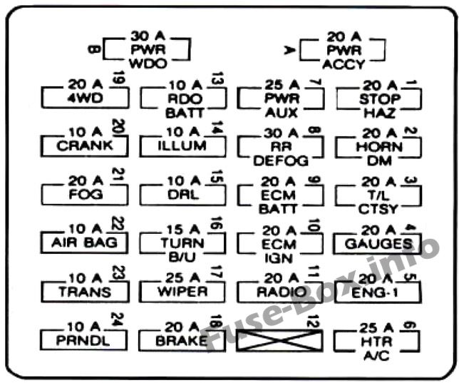 Diagram For Chevy S10 2 Outside Fuse Box / 1999 S10 2 2l