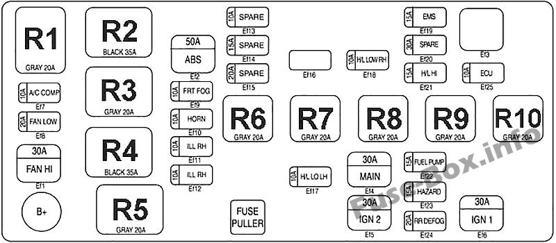 Fuse Box Diagram Chevrolet Spark (M200/M250; 2005-2009)
