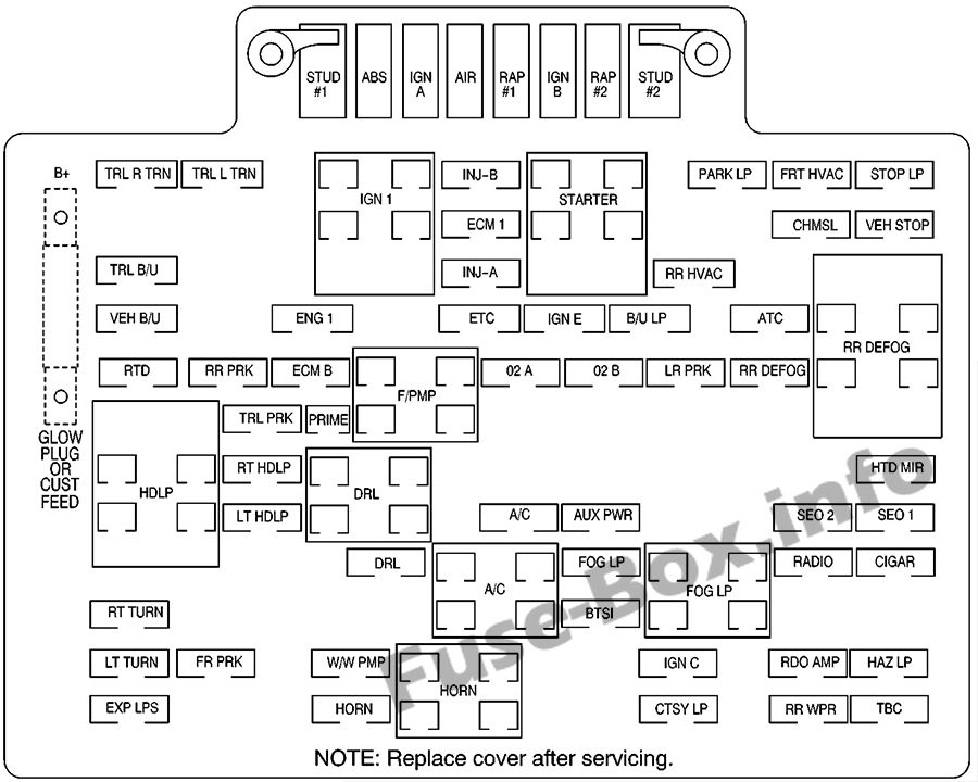 Fuse Box Diagram Chevrolet Suburban / Tahoe (2000-2006)
