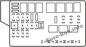 Fuse Box Diagram Lexus GS350 / GS430 / GS460 (2006-2011)