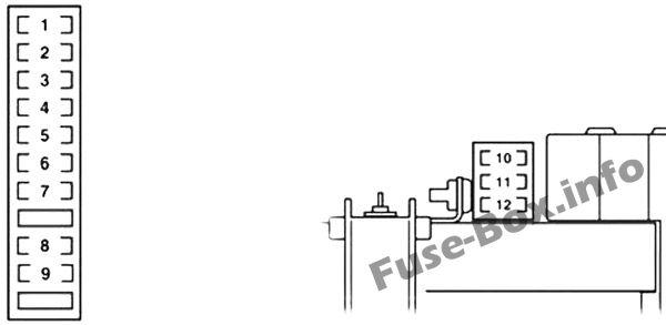Fuse Box Diagram > Lexus GS450h (S190; 2006-2011)