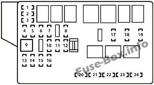 Fuse Box Diagram Lexus IS200d / IS220d / IS250d 2010-2013