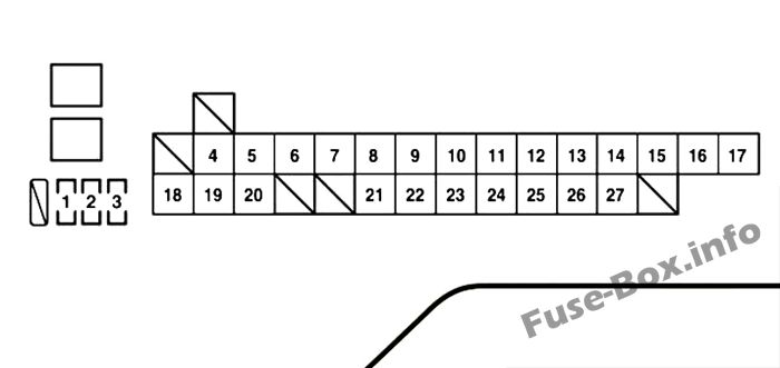 Fuse Box Diagram > Lexus LS460 (XF40; 2007-2009)