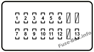 Fuse Box Diagram > Lexus LX570 (J200; 2008-2015)