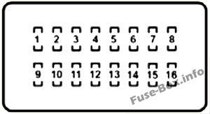 Fuse Box Diagram > Lexus LX570 (J200; 2008-2015)