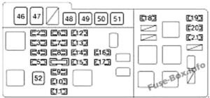 Fuse Box Diagram Lexus RX300 (XU10; 1999-2003)