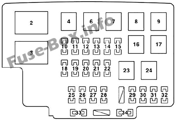 Fuse Box Diagram Lexus RX330 / RX350 (XU30; 2003-2009)