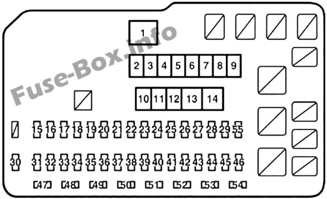 Fuse Box Diagram Lexus RX350 (AL10; 2010-2015)