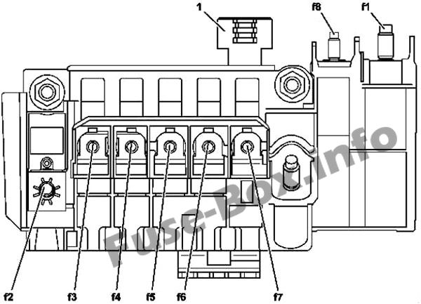 Fuse Box Diagram Mercedes-Benz A-Class (W176; 2013-2018)