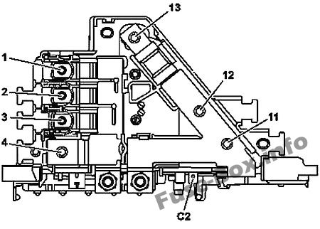 Fuse Box Diagram Mercedes-Benz C-Class (W205; 2015-2019-)