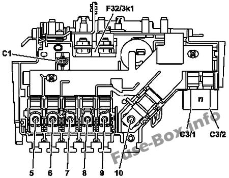 Fuse Box Diagram > Mercedes-Benz C-Class (W205; 2015-2019-)
