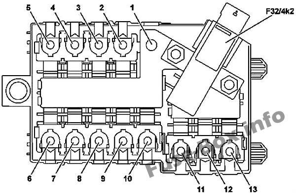Fuse Box Diagram Mercedes-Benz C-Class (W205; 2015-2019-)