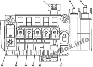 Fuse Box Diagram Mercedes-Benz CLA-Class (C117; 2014-2019)