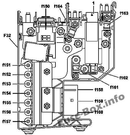 Fuse Box Diagram > Mercedes-Benz CLS-Class (W218; 2011-2018)