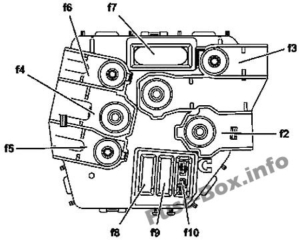 Fuse Box Diagram Mercedes-Benz CL-Class /S-Class 2006-2014