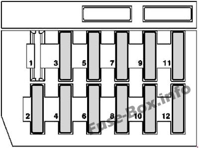 Fuse Box Diagram Mercedes-Benz E-Class (W210; 1996-2002)